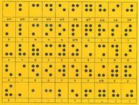 Braillské písmo - tabulka (jpg; 206 KB)